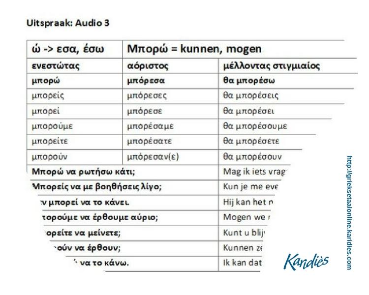 Oefenen met een werkwoord