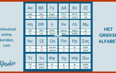 Het Griekse alfabet